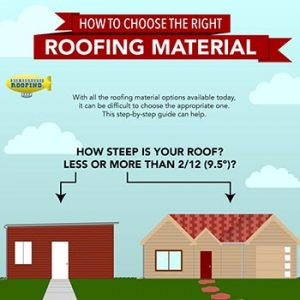 how to choose the right roofing material info-graphic